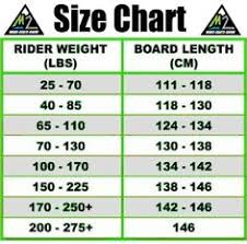 Ho Animal Bindings Size Chart 572 Best Wakeboarding Images In 2019