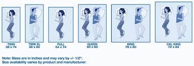 full mattress size. Mattress Sizes Chart Full Size R