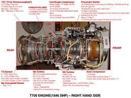 PPT - T700 ENGINE PowerPoint Presentation - ID:6702925