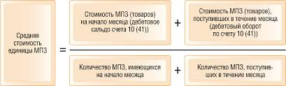 Методы учета оценки и списания МПЗ при выбытии Оценка при  Средняя стоимость единицы МПЗ при отпуске в производство передаче в эксплуатацию или продаже рассчитывается для каждой группы МПЗ по такой формуле