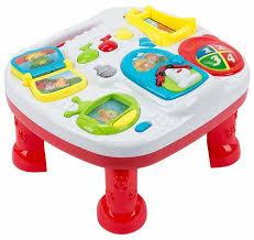 Интерактивная развивающая <b>игрушка S</b>+<b>S Toys Музыкальный</b> ...