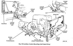pic transmission cooler lines diagram chart jeep cherokee forum pic transmission cooler lines diagram chart