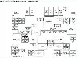 fl80 fuse box diagram wiring diagrams best freightliner fl80 fuse box wiring diagrams schematic 1999 freightliner fl70 fuse box diagram fl80 fuse box diagram