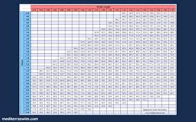 Pace Chart Owa Mediterra Swim Run Better Than Ever