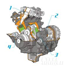 yamaha fz technical review by kevin cameron cycle world 2014 yamaha fz 09 cad engine diagram