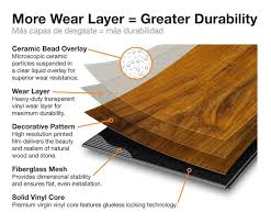 Stylish Vinyl Flooring Vs Laminate Incredible Vinyl Plank Flooring Vs  Laminate Vinyl Plank Flooring