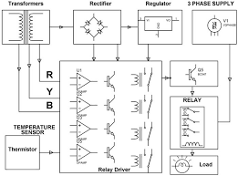 three phase induction motor protection systems and its applications induction motor protection system