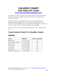 Printable Food Calorie Chart In 2019 Food Calorie Chart