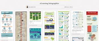Pinterest And The Topic Of Instructional Design Mel S Learning Lab