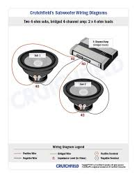 subwoofer wiring diagrams how to wire your subs subs a 4 channel amp wired like this diagram