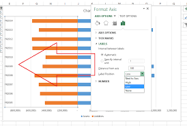 How To Create A Tornado Chart In Excel