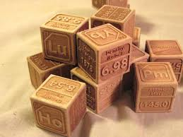 periodic table of wood periodic table of the elements wooden blocks by periodic table of wood periodic table of wood
