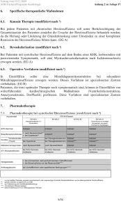 aldosteronantagonisten