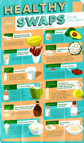 Data Chart Food Substitutes That Will Make You Feel Less