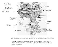 2007 dodge caliber engine diagram 2007 electrical wiring images dodge 2 0 engine diagram get image about wiring