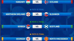 Euro 2020 Playoff Finals - All you need to know