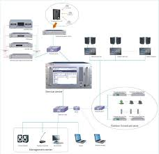 home ethernet wiring diagram on home images free download wiring Ethernet Home Network Wiring Diagram home ethernet wiring diagram 12 patch panel wiring diagram home network wiring guide Wireless Home Network Diagram