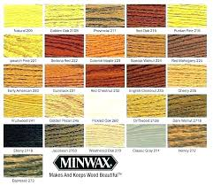 Wood Furniture Stain Color Chart Pine Wood Stain Colors Zhenghua Co