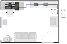 network layout floor plans solution conceptdraw com best home network setup 2017 at The Four Components Of Home Network Diagram