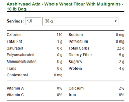 aashirvaad offers whole wheat atta that is sourced directly from the farmers it conns 5 grams tary fiber 0 maida and is 100 soorna atta