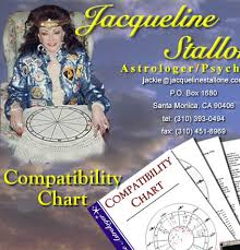 Get Your Compatibility Astrology Chart From Jacqueline Stallone