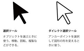 Illustrator初心者が最初にマスターしたい機能10選 東京上野のweb制作