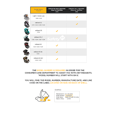 Which Base Is Compatible With My Onboard Infant Car Seat
