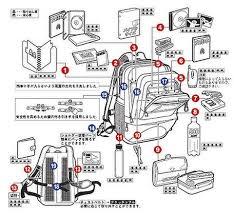 panasonic cq rx100u wiring diagram wiring diagram and hernes panasonic cq rx100u wiring diagram home diagrams