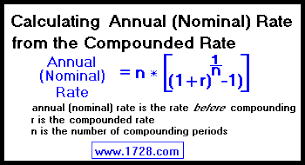 Calculating Compound Interest Rates