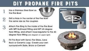 diy firepit kits