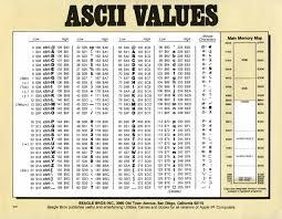 Ascii Control Code Chart