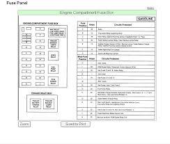 82 F150 Fuse Box Diagram 03 Ford F-150 Fuse Box Diagram