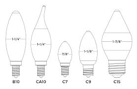 home lighting guide. Led Light Bulb Guide And Home Lighting 101 A To Understanding Shapes With B C Drawings 3392x2216px