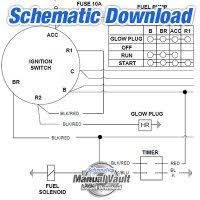 cummins isx cm871 engine wiring diagram pdf schematics vault 2000 dodge ram cummins isb engine wiring diagram