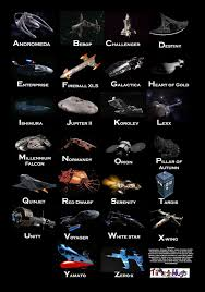 Visual Comparison Of All Sci Fi Starships Known To Man