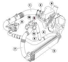 loose turbo vacuum hose i can not any one line diagram on the internet for the vacuum hoses only for the turbo intercooler and airfilter