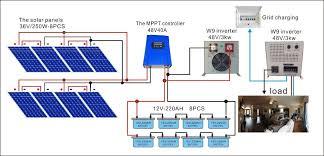 hot ing 10w 20w 30w mini solar power lighting system portable dc solar kits for
