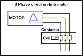 ge motor starter wiring diagram wiring diagrams forbiddendoctor org Ge 5kcr49tn2235x Wiring Diagram wiring diagram contactor motor wiring diagram ge motor starter wiring diagram ac motor starter wiring diagrams