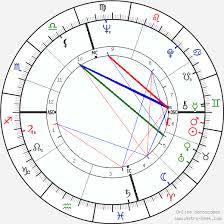 Basquiat Natal Chart Dennis Hopper Birth Chart Horoscope Date Of Birth Astro