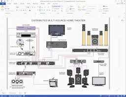 home theatre connection guide audio connections video within whole house audio system wiring diagram at Home Audio Wiring Diagram