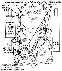 How to replace timing tensioner 2003 chrysler town country on engine diagram 1989 ford probe html