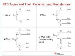 pt100 wiring diagram wiring diagrams best rtd wiring schematic wiring diagrams pressure wiring diagram pt100 wiring diagram