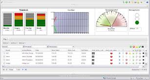 Open Source Charting Software 16 Free And Open Source Business Intelligence Tools Logz Io
