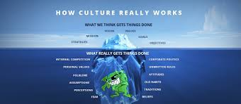 excellent cultures 4 simple steps to creating great culture that s why like an iceberg the real drivers of business culture lie below the surface