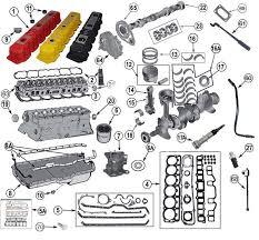jeep engine parts 4 0 liter 242 amc engine morris 4x4 center 4 0 liter 242 amc jeep engine unlock zoom parts