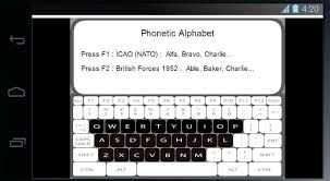 But if we really want to communicate, which means speak, understand, read and write english, we have to deal with both of them. Phonetic Alphabet For Android Apk Download