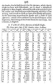 Table Information Wikipedia