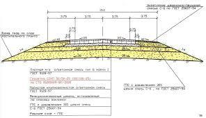 Курсовая работа по цементобетонным покрытиям автомобильных дорог Фото № 3789 Курсовая работа по цементобетонным покрытиям автомобильных дорог