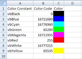 Vba Color Chart Excel Vba Color Code List Colorindex Rgb Color Vb Color