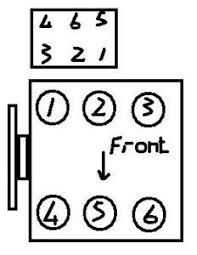 2002 ford windstar firing order diagram 2002 image 2001 ford windstar 3 8 firing order diagram vehiclepad on 2002 ford windstar firing order diagram